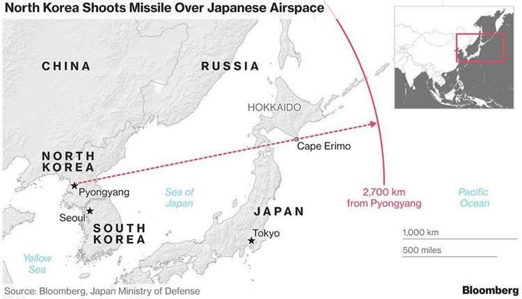 Япония и Южная Корея: А почему ракета КНДР не была сбита американскими системами ПРО?