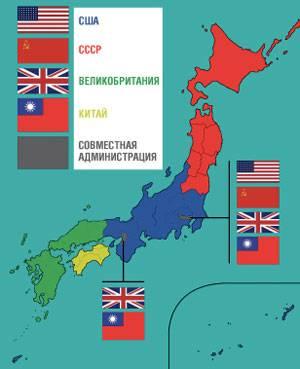 Десант в Советскую Японию