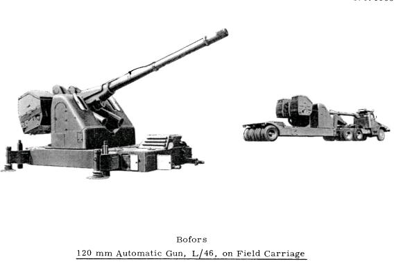 Зенитный артиллерийский комплекс 120 mm Lvautomatkanon fm/1 (Швеция)