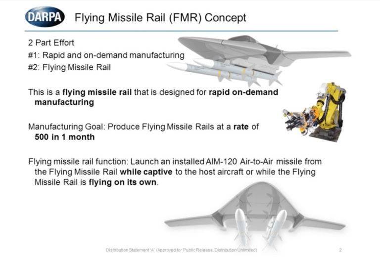 Nos Estados Unidos pretende instalar nos drones de combate F-16 e F / A-18
