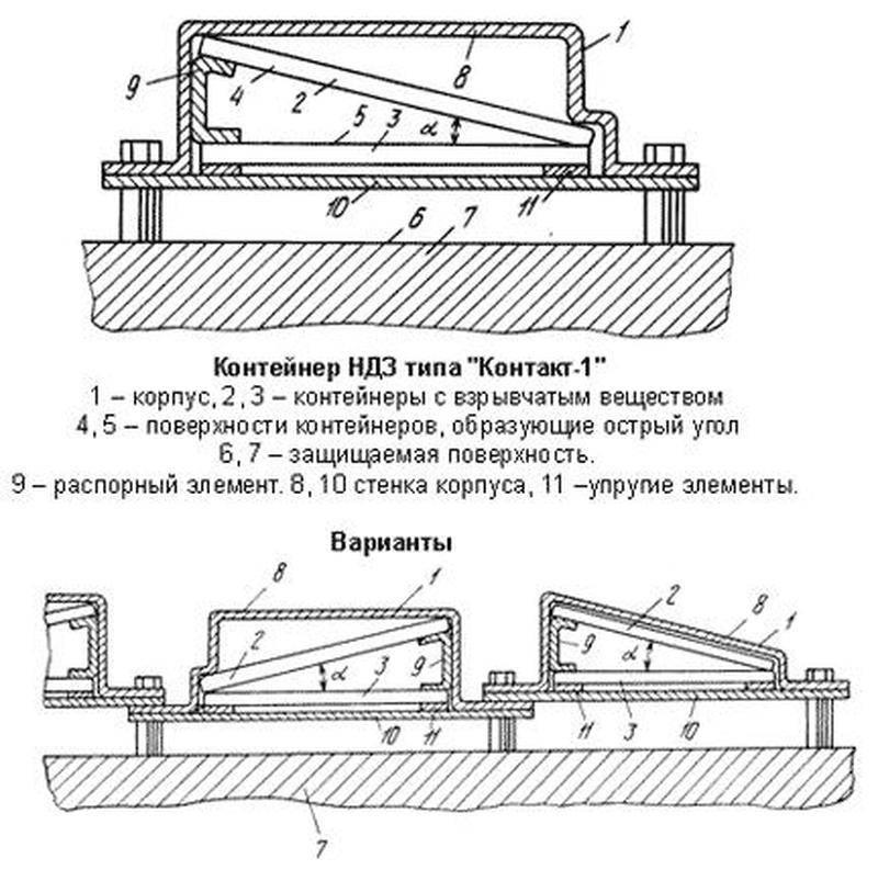 Contre-attaque: blindage de char actif