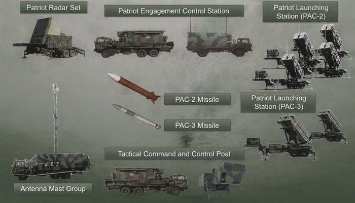 Romania will get into service the American air defense system Patriot