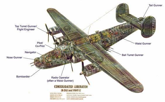 Vols interrompus au-dessus du territoire de la Turquie pendant la seconde guerre mondiale