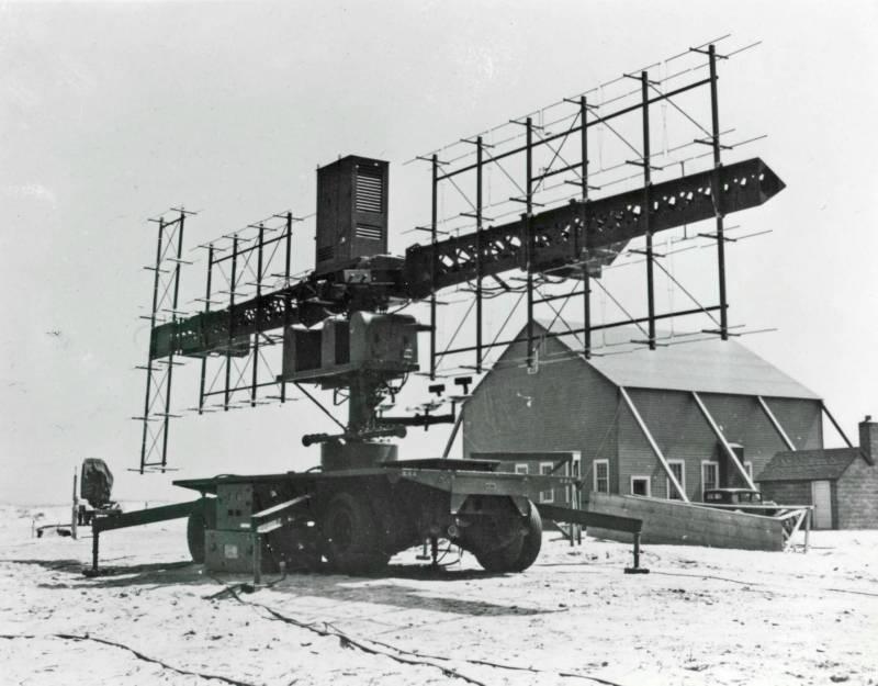 Всевидящее око: военная история радара