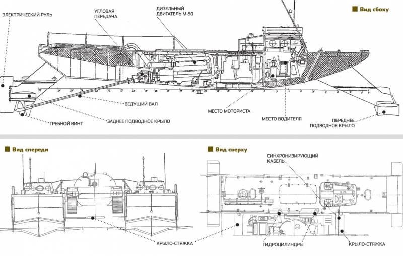 ВМФ. Танк на подводных крыльях: знаменитый советский проект