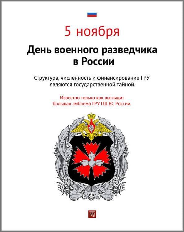 Какого числа день разведки в россии 118