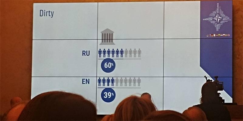 StratCom: les robots et les trolls russes inondent les réseaux sociaux
