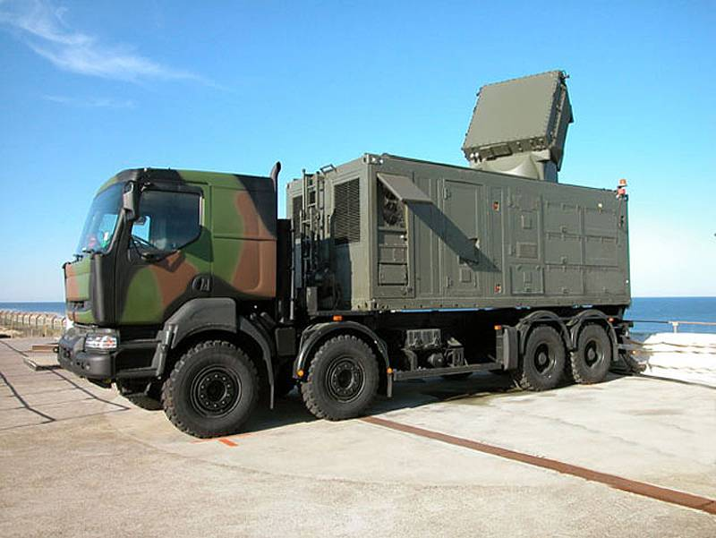 Modern integrated air defense systems: is it possible to completely reliable air defense? Part of 2