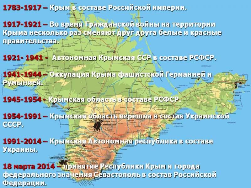 ласкала когда крым стал частью украины лучшее только для