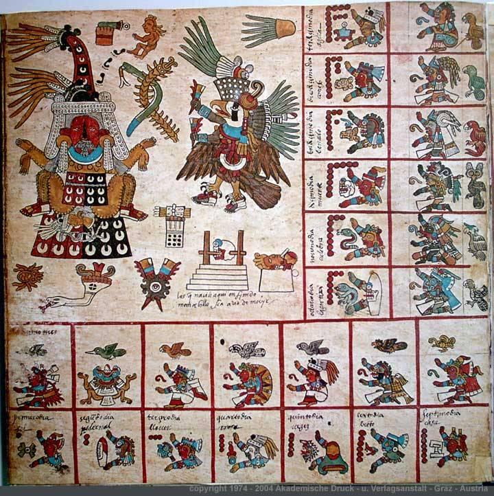 Конкистадоры и ацтеки: зловещие знамения (часть первая)