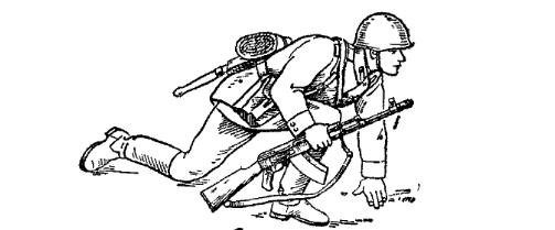 Pendule de tir pratique
