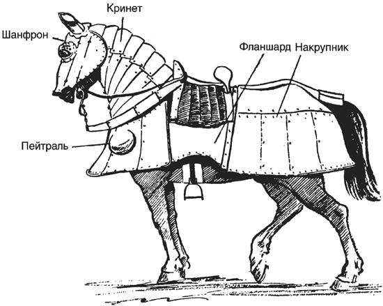 リッチアーマーの騎士たち…「トーナメントテーマ」の続き(その6)