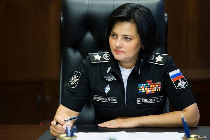 The Defense Ministry talked about the structure of the budget of the Armed Forces