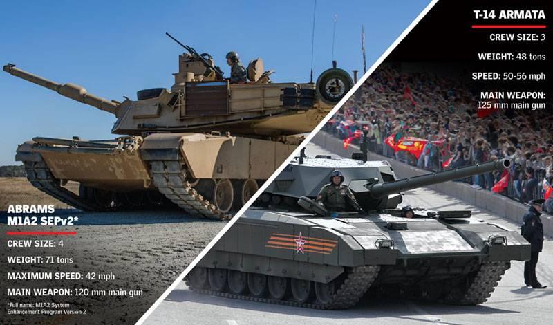 Guerra de tanques: Rusia crea una plataforma para luchar contra Abrams.