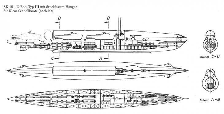 छोटे टारपीडो नावों Kriegsmarine