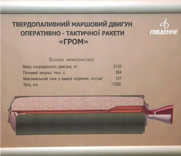 Cos'è esattamente l'ucraino Thunder-2 OTRK?