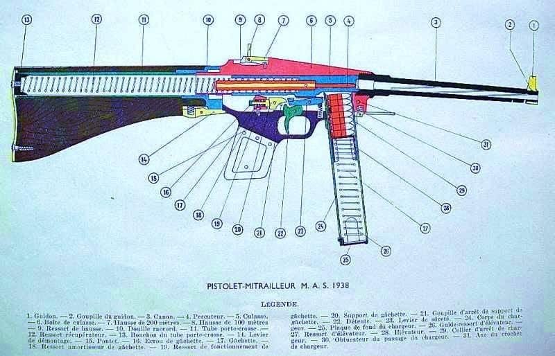 Ametralladora MAS-38 (Francia)