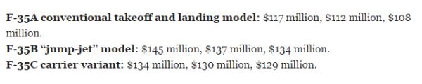 Wie viel kostet F-35 oder die Preise für militärische Preise