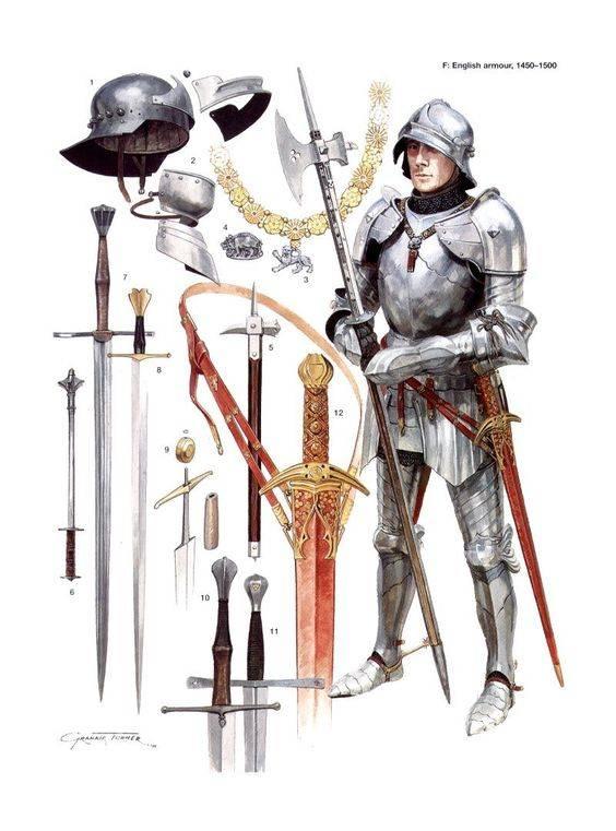Рыцари и рыцарство эпохи войны Роз (часть 2)