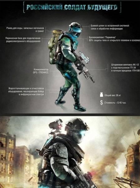 """Rostec kommentierte das Plagiat der Ausrüstung des """"Soldaten der Zukunft"""""""