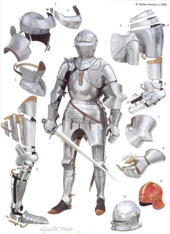 Рыцари и рыцарство эпохи войны Роз (часть 3)