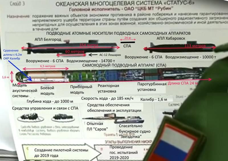 地球上の全生命の脅威と呼ばれる新しいロシアの武器
