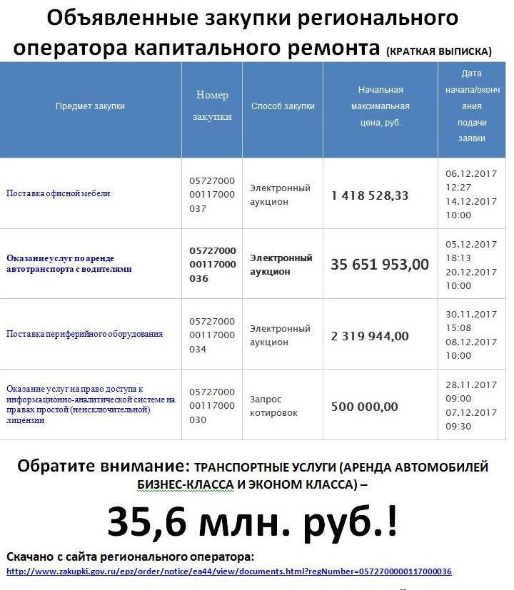 Шесть дорог для одной России