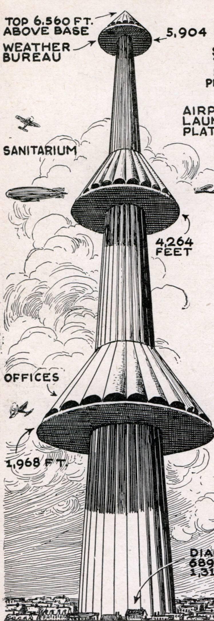 Projet de tour de défense aérienne Tour Maginot (France)