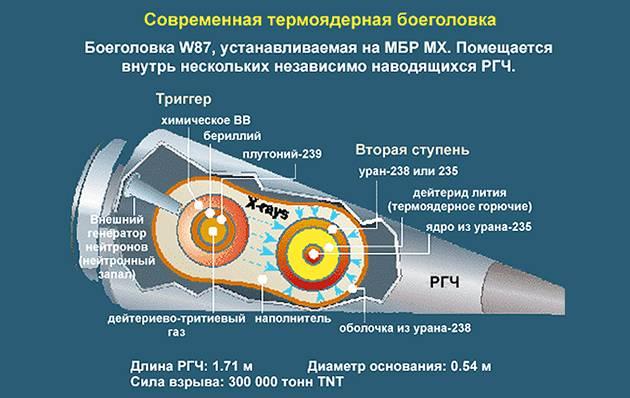 КНДР готовит испытание ядерного реактора вЙонбене