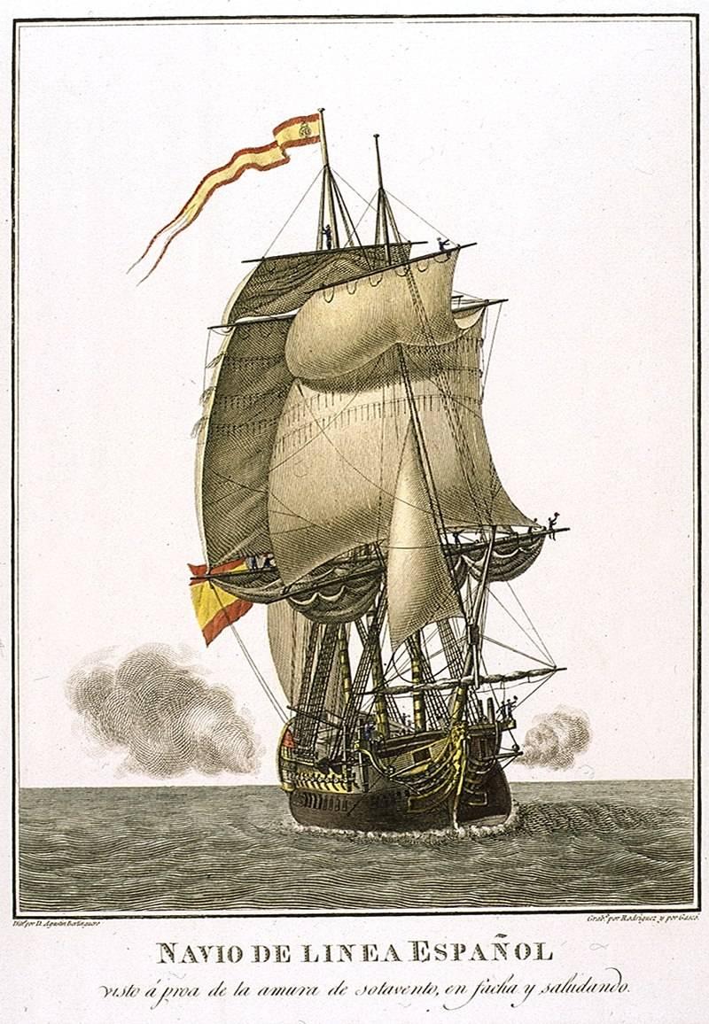 El almirante Vasily Yakovlevich Chichagov. Sobre la protección de los corsarios.