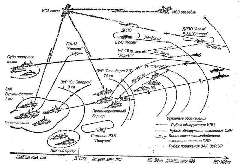 Atomik Çok Fonksiyonlu Denizaltı Kruvazörü: Batıya Asimetrik Tepki