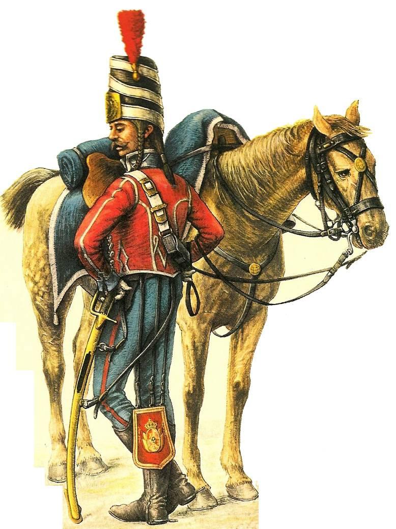 Organisation der spanischen Armee in 1808