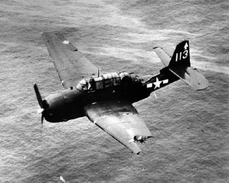 Plume empoisonnée. Journaux soviétiques sur les faucons de Staline, les lâches pilotes allemands et les avions alliés (partie 5)