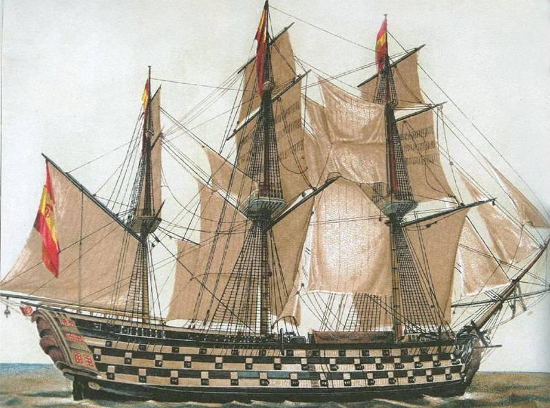 Real Armada de España en 1808 año.
