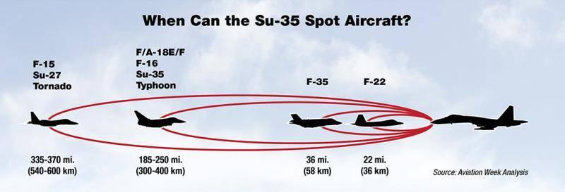 f35 radar signature ile ilgili görsel sonucu