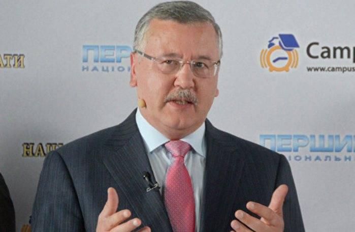 В Киеве рассказали: Украина вернёт Донбасс через несколько лет