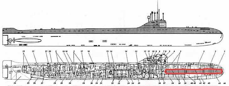 T-15とポセイドン さまざまな時代からの関連プロジェクト
