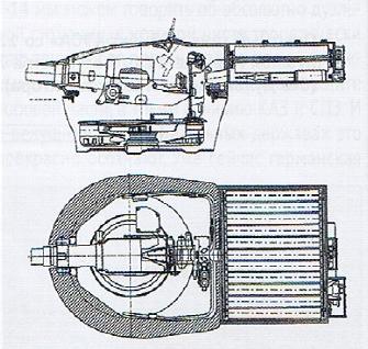 Танковый аргумент калибра 152 мм