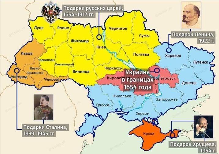Как Киевская Русь становилась бандеровской Украиной. Часть 3. Немецко-американское влияние