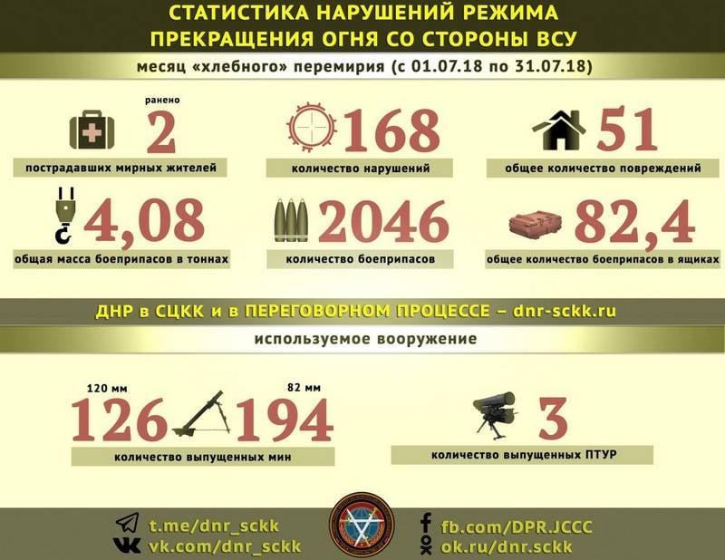 Невыжил никто: в«ДНР» взрыв разнес «Урал» сбоевиками— появились детали