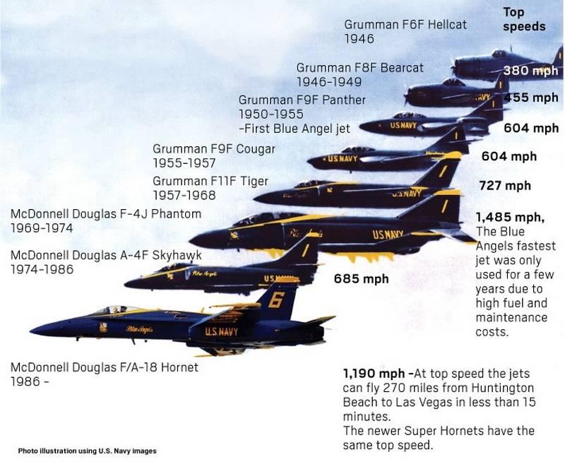"""美国海军特技飞行队""""蓝色天使""""将在F / A-18E / F超级大黄蜂上""""换座位"""""""