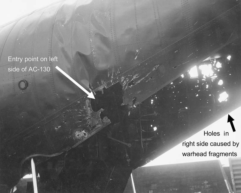 ПВО. «Ручные» комплексы ПЗРК «Стрела-2»Часть 1