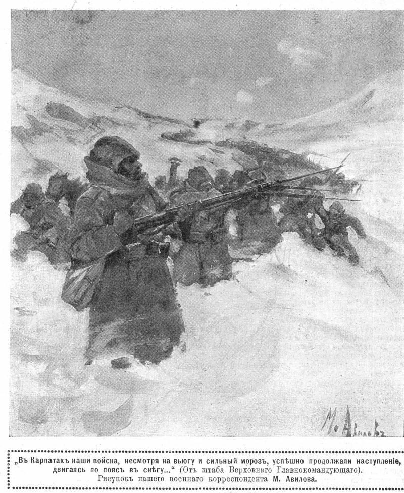История. «Русский Верден». Карпатская операция 1915 г. Часть 1. Битва за перевалы
