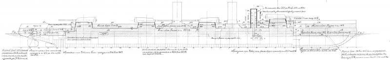 """ВМФ. Линейные крейсеры типа """"Измаил"""". Ч. 3"""