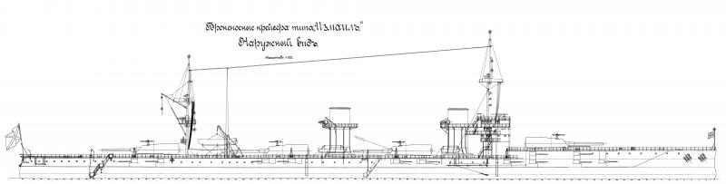 """ВМФ. Линейные крейсеры типа """"Измаил"""". Ч. 4"""