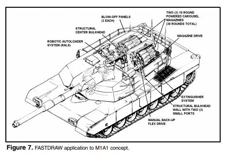 Обнаружено серьёзное отличие танков M1 «Abrams» и Т-14 «Армата»
