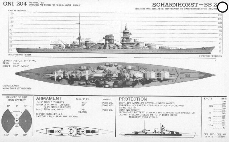 1538496556_scharnhorst-1-a503-fm30-50.jp