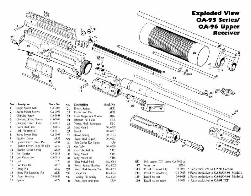 Оружие. Самозарядный пистолет Olympic Arms OA-96