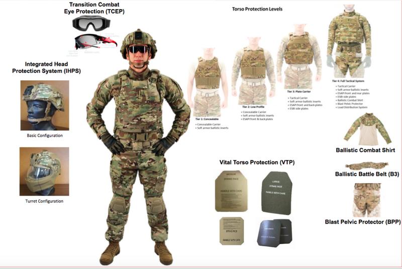 Американская армия переходит на новые комплекты защиты