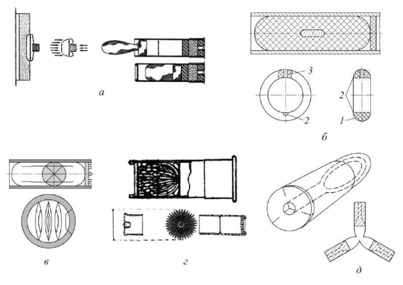 Нелетальное оружие: картечь, пули и снаряды. Часть 1